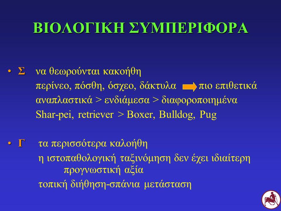 ΒΙΟΛΟΓΙΚΗ ΣΥΜΠΕΡΙΦΟΡΑ