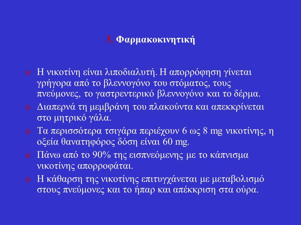 3. Φαρμακοκινητική