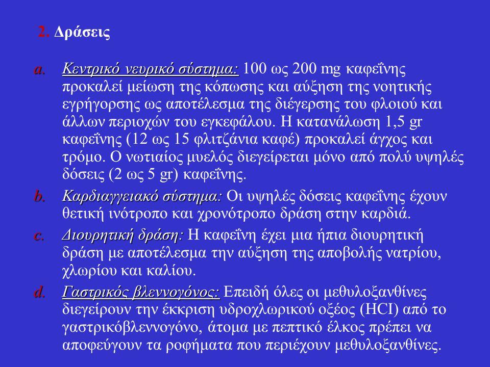 2. Δράσεις