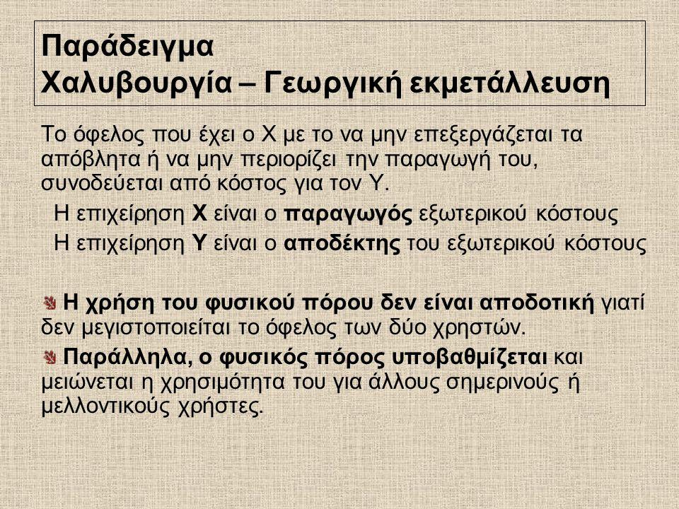 Παράδειγμα Χαλυβουργία – Γεωργική εκμετάλλευση