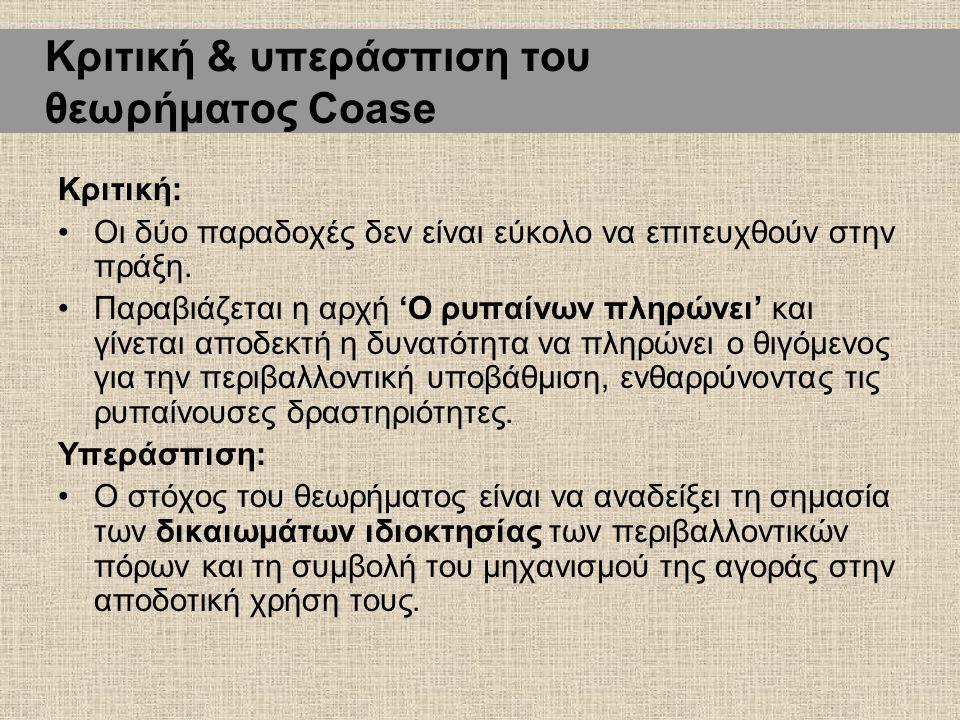 Κριτική & υπεράσπιση του θεωρήματος Coase