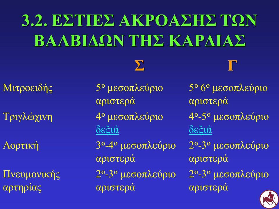 3.2. ΕΣΤΙΕΣ ΑΚΡΟΑΣΗΣ ΤΩΝ ΒΑΛΒΙΔΩΝ ΤΗΣ ΚΑΡΔΙΑΣ