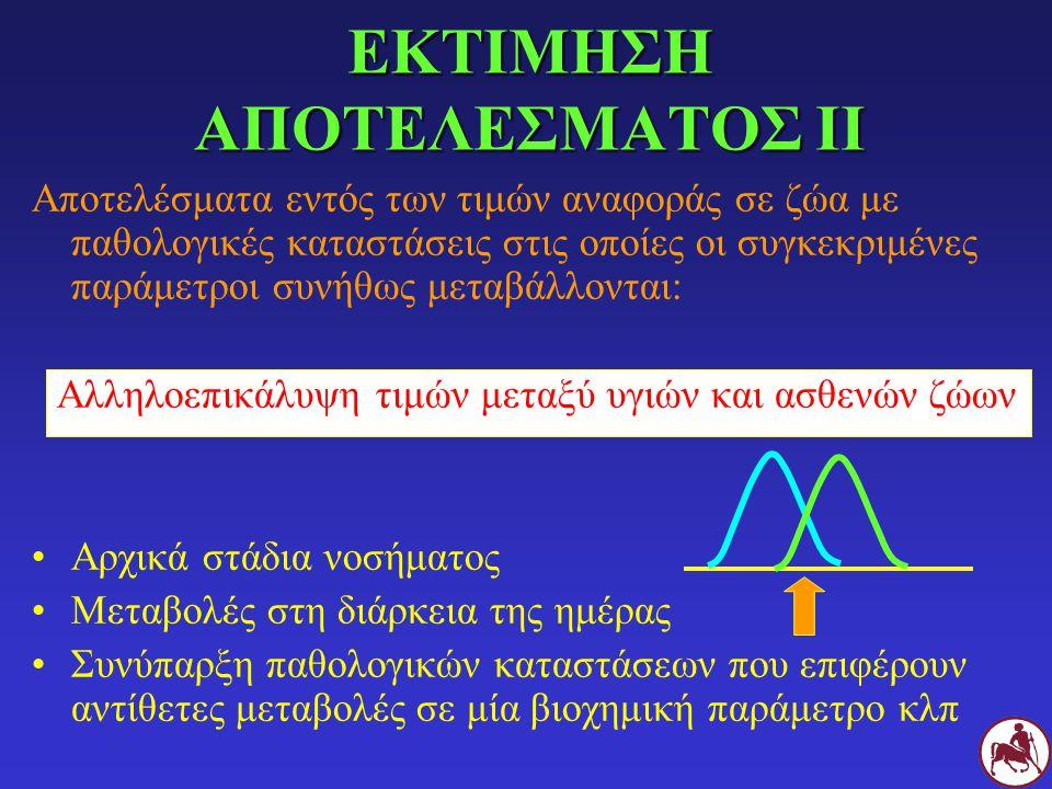 ΕΚΤΙΜΗΣΗ ΑΠΟΤΕΛΕΣΜΑΤΟΣ ΙΙ
