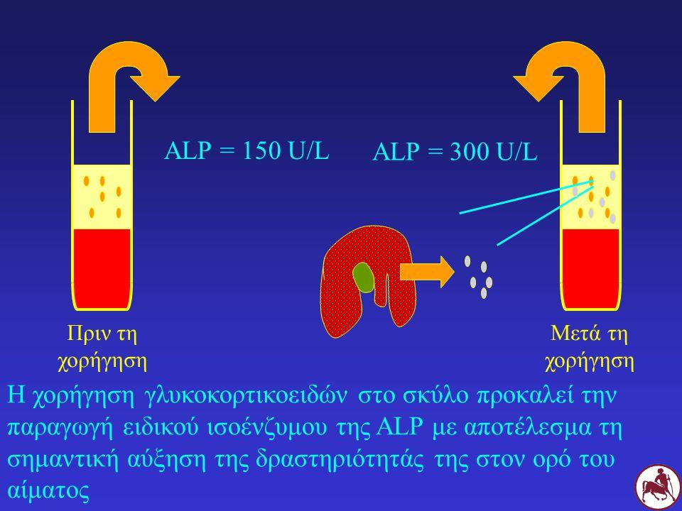 ALP = 150 U/L ALP = 300 U/L. Πριν τη χορήγηση. Μετά τη χορήγηση.