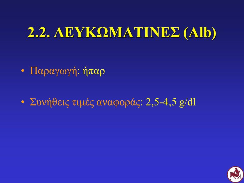 2.2. ΛΕΥΚΩΜΑΤΙΝΕΣ (Alb) Παραγωγή: ήπαρ
