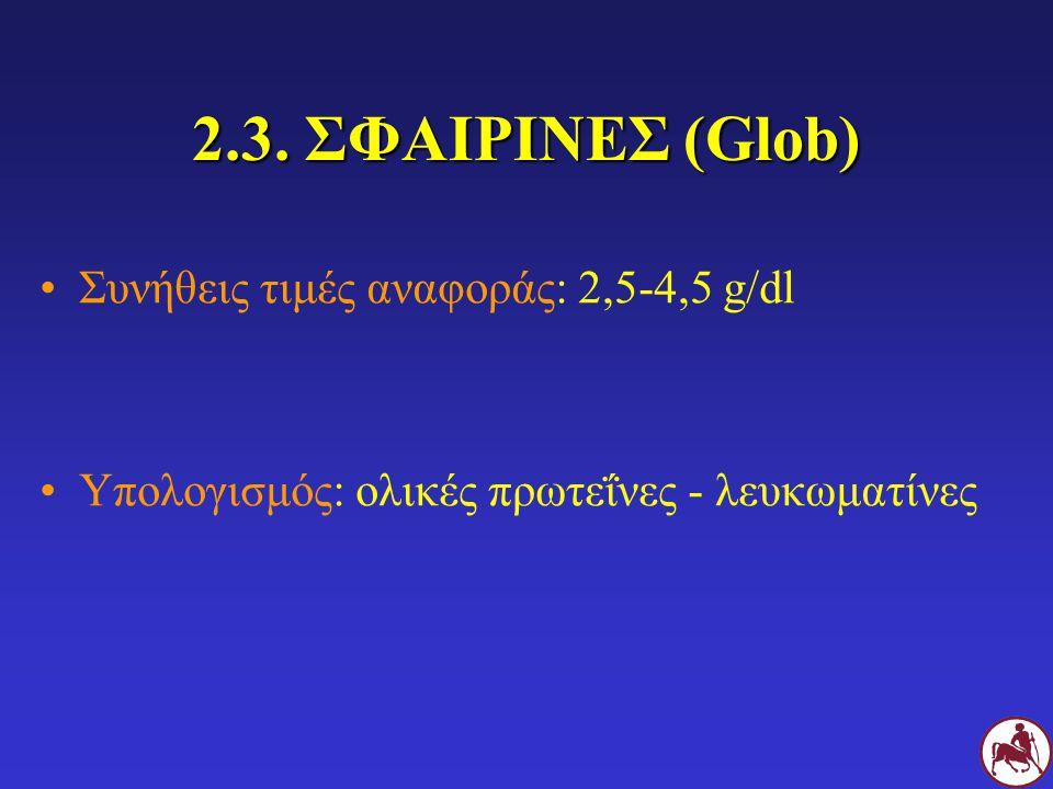 2.3. ΣΦΑΙΡΙΝΕΣ (Glob) Συνήθεις τιμές αναφοράς: 2,5-4,5 g/dl