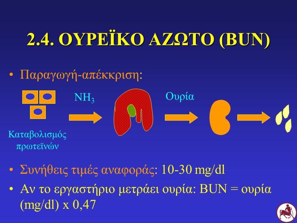 2.4. ΟΥΡΕΪΚΟ ΑΖΩΤΟ (BUN) Παραγωγή-απέκκριση: