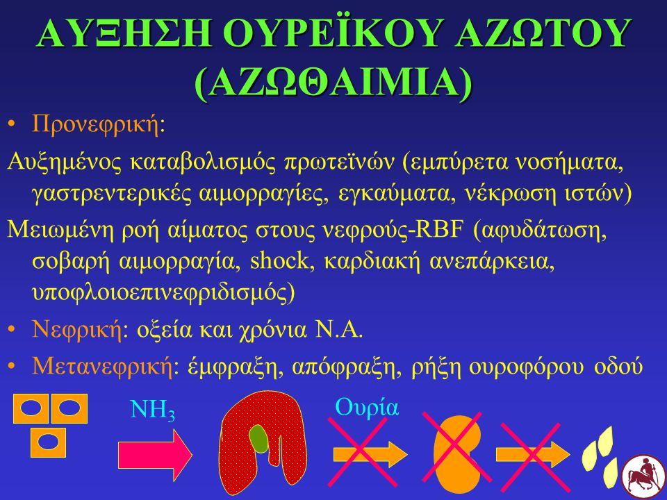 ΑΥΞΗΣΗ ΟΥΡΕΪΚΟΥ ΑΖΩΤΟΥ (ΑΖΩΘΑΙΜΙΑ)