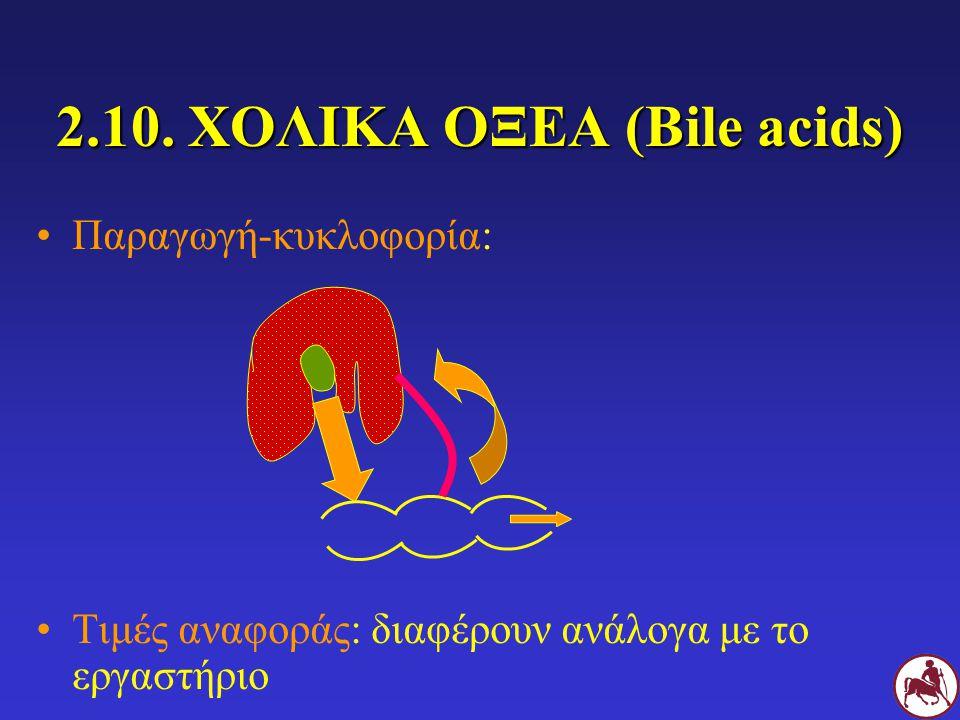 2.10. ΧΟΛΙΚΑ ΟΞΕΑ (Bile acids)