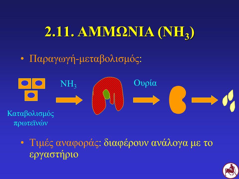 2.11. ΑΜΜΩΝΙΑ (NH3) Παραγωγή-μεταβολισμός: