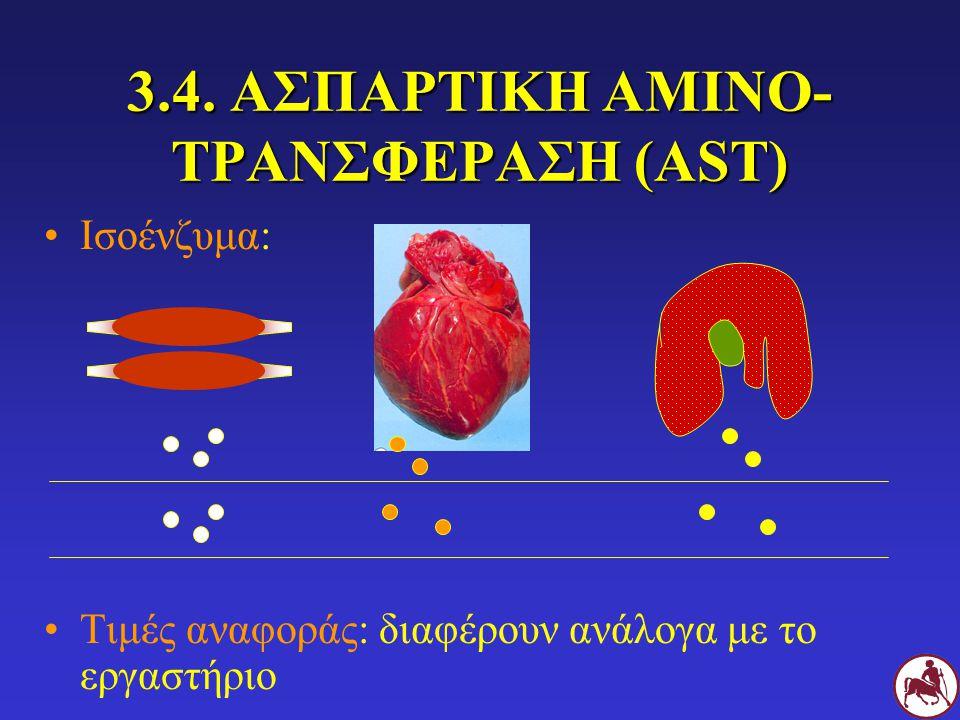 3.4. ΑΣΠΑΡΤΙΚΗ ΑΜΙΝΟ-ΤΡΑΝΣΦΕΡΑΣΗ (AST)