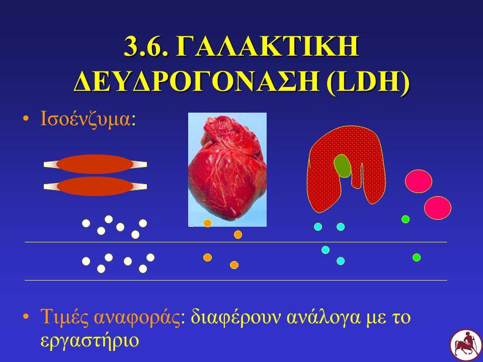 3.6. ΓΑΛΑΚΤΙΚΗ ΔΕΥΔΡΟΓΟΝΑΣΗ (LDH)