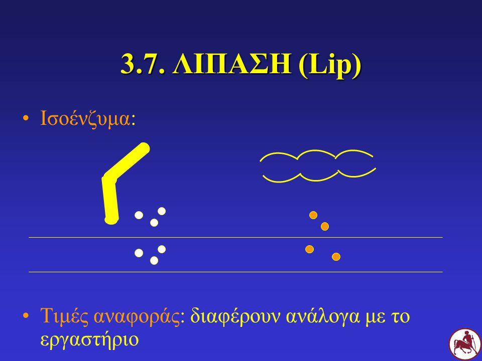 3.7. ΛΙΠΑΣΗ (Lip) Ισοένζυμα: