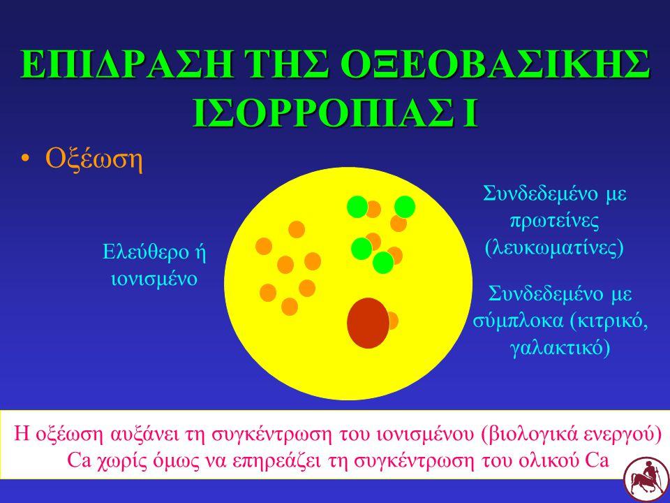 ΕΠΙΔΡΑΣΗ ΤΗΣ ΟΞΕΟΒΑΣΙΚΗΣ ΙΣΟΡΡΟΠΙΑΣ Ι