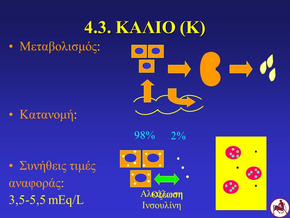 4.3. ΚΑΛΙΟ (K) Μεταβολισμός: Κατανομή: Συνήθεις τιμές αναφοράς: