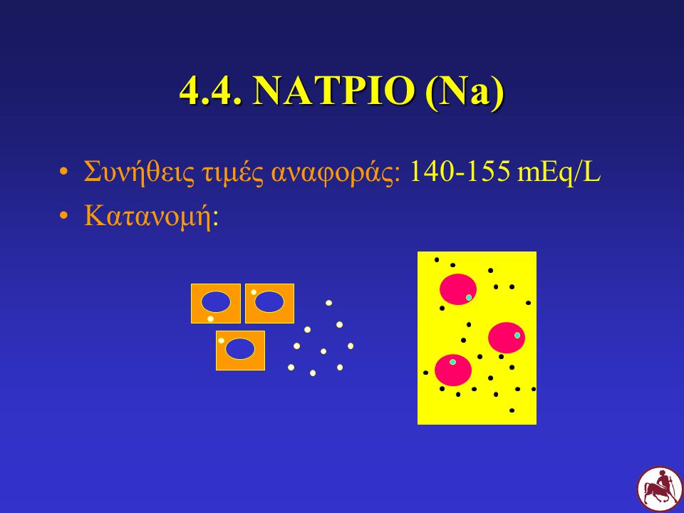 4.4. ΝΑΤΡΙΟ (Na) Συνήθεις τιμές αναφοράς: 140-155 mEq/L Κατανομή: