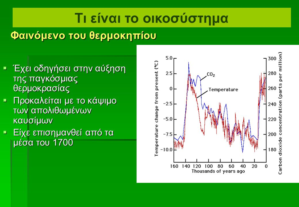 Φαινόμενο του θερμοκηπίου