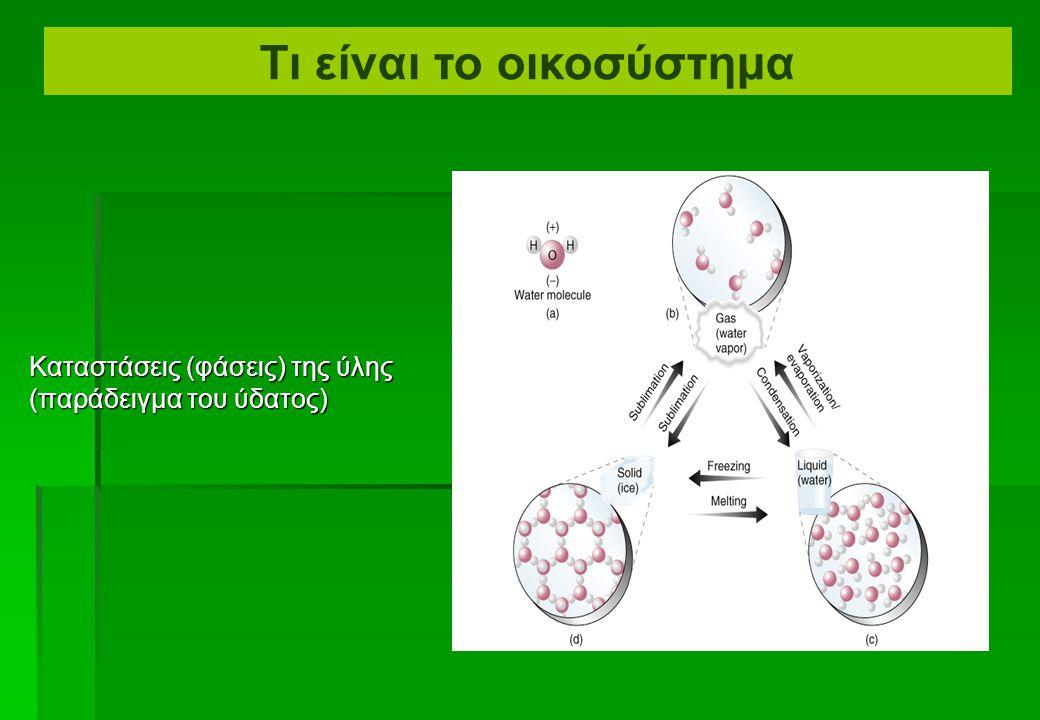 Καταστάσεις (φάσεις) της ύλης (παράδειγμα του ύδατος)