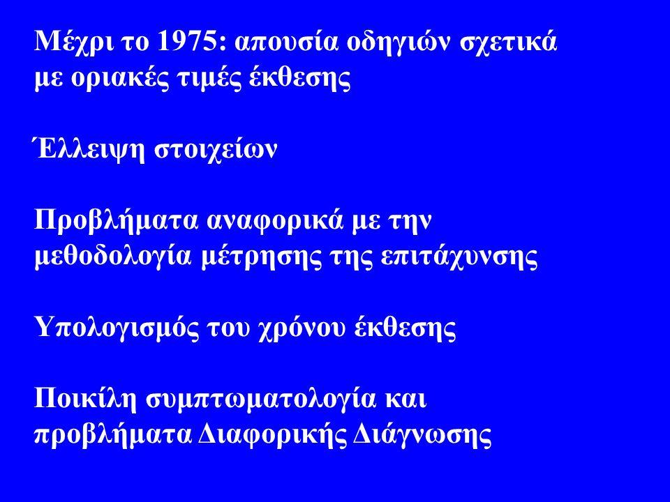 Μέχρι το 1975: απουσία οδηγιών σχετικά με οριακές τιμές έκθεσης