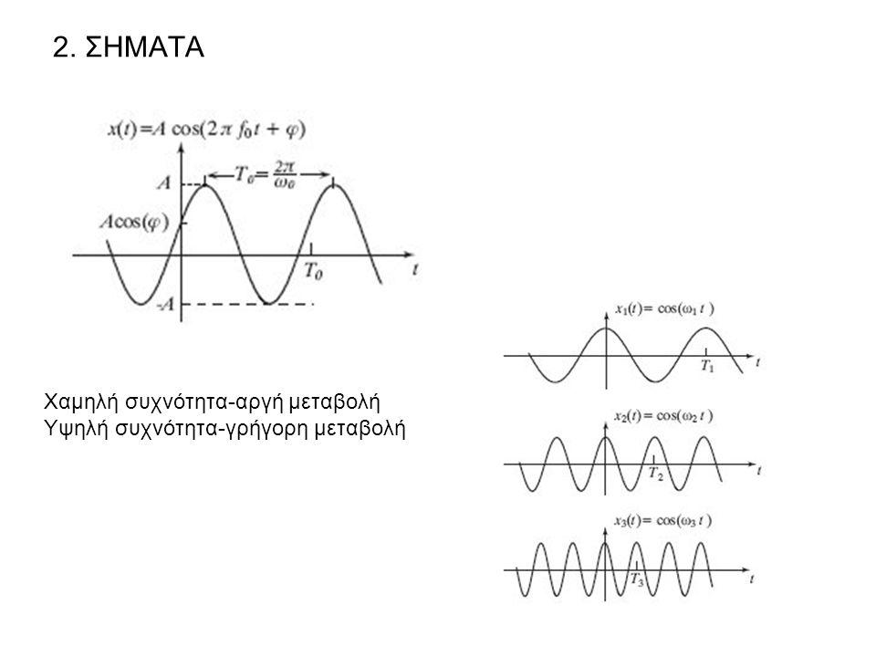 2. ΣΗΜΑΤΑ Χαμηλή συχνότητα-αργή μεταβολή