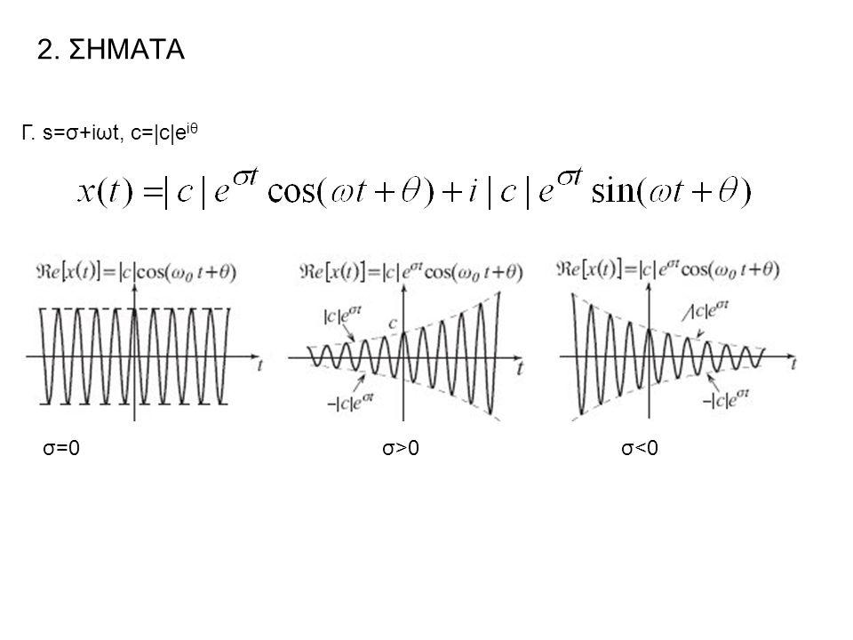 2. ΣΗΜΑΤΑ Γ. s=σ+iωt, c=|c|eiθ.