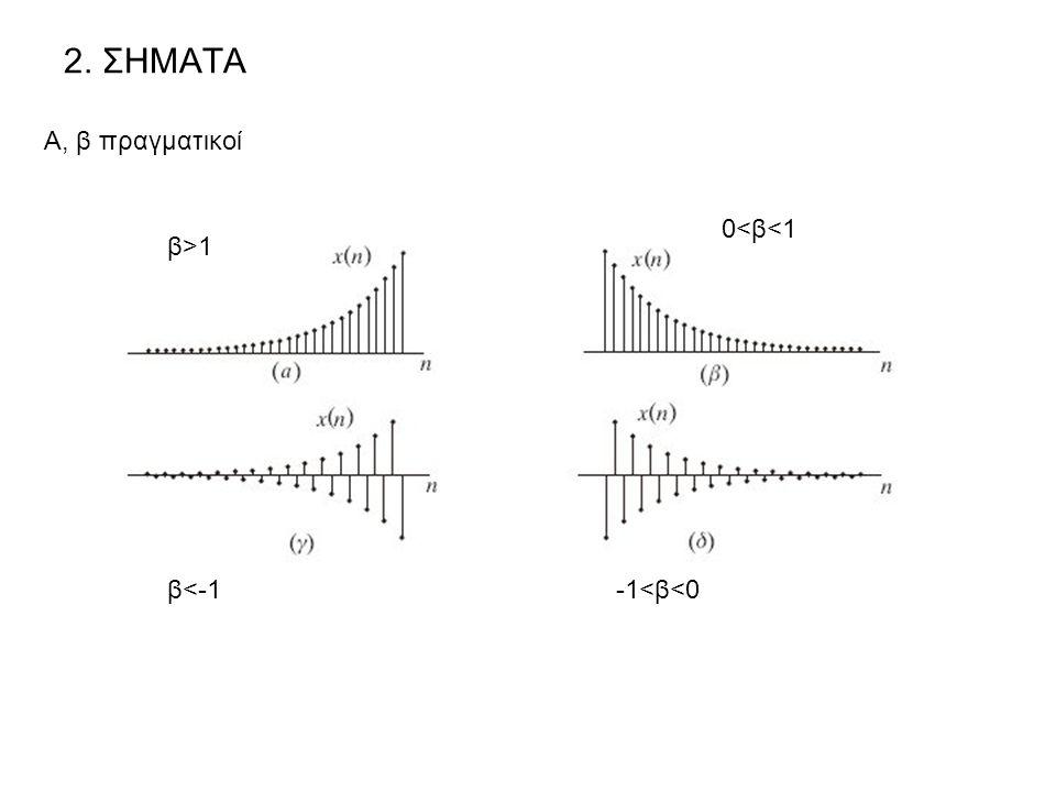 2. ΣΗΜΑΤΑ Α, β πραγματικοί 0<β<1 β>1 β<-1 -1<β<0