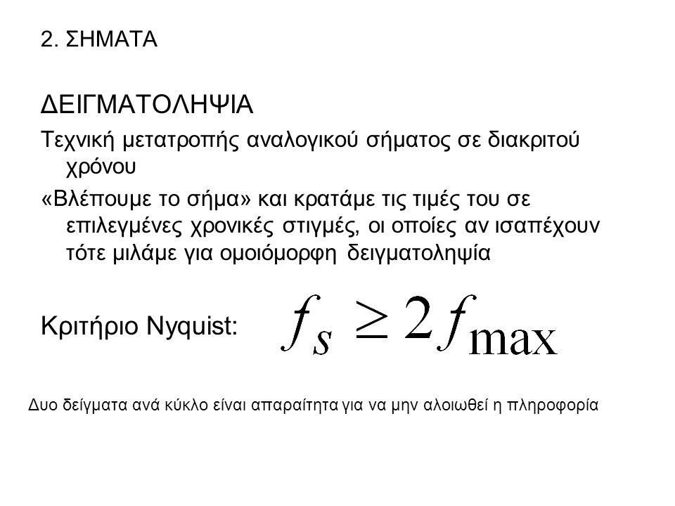 ΔΕΙΓΜΑΤΟΛΗΨΙΑ Κριτήριο Nyquist: 2. ΣΗΜΑΤΑ