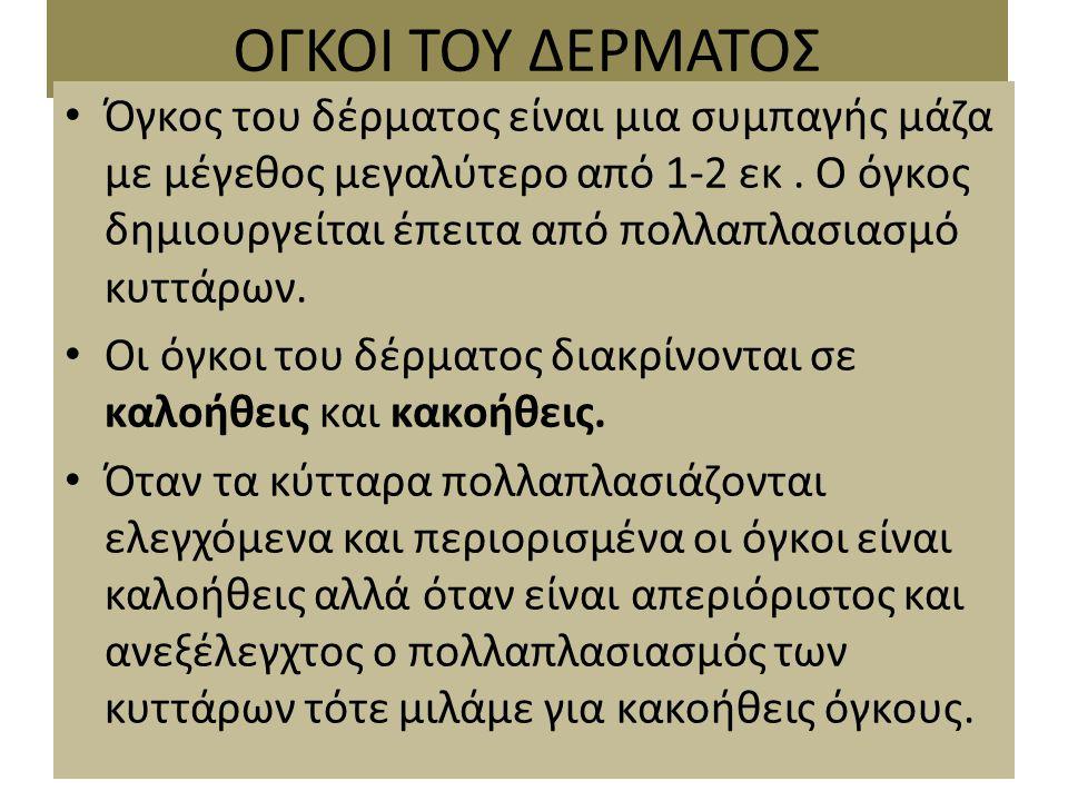 ΟΓΚΟΙ ΤΟΥ ΔΕΡΜΑΤΟΣ