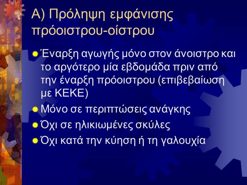 Α) Πρόληψη εμφάνισης πρόοιστρου-οίστρου