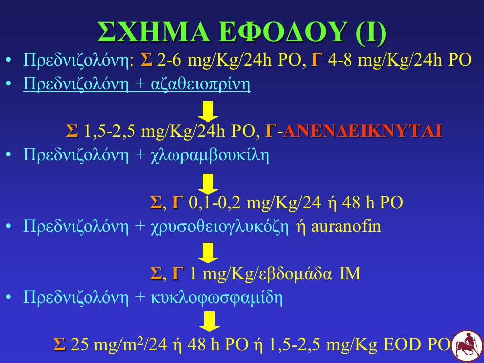 ΣΧΗΜΑ ΕΦΟΔΟΥ (I) Πρεδνιζολόνη: Σ 2-6 mg/Kg/24h PO, Γ 4-8 mg/Kg/24h PO