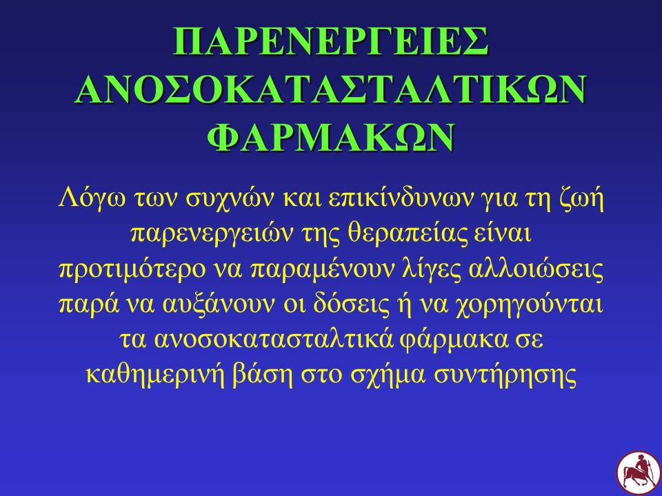 ΠΑΡΕΝΕΡΓΕΙΕΣ ΑΝΟΣΟΚΑΤΑΣΤΑΛΤΙΚΩΝ ΦΑΡΜΑΚΩΝ