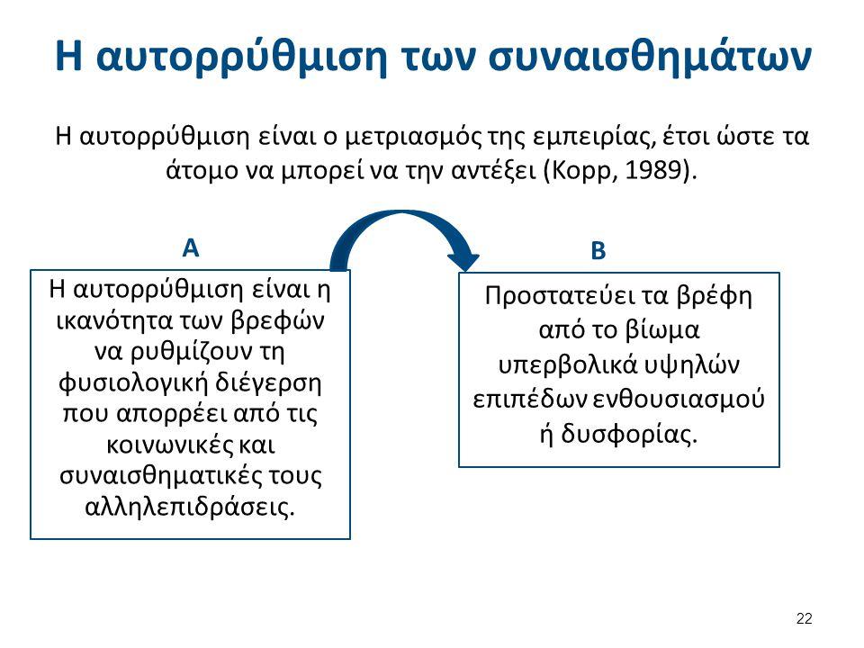 Στρατηγικές αυτορρύθμισης των βρεφών (1 από 3)