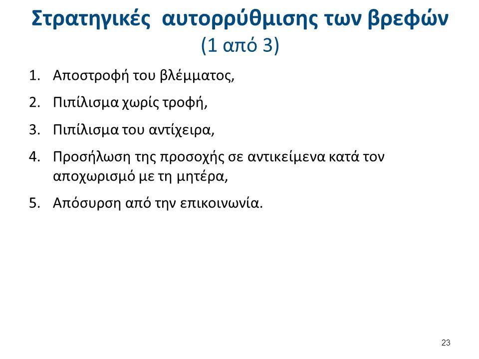 Στρατηγικές αυτορρύθμισης των βρεφών (2 από 3)