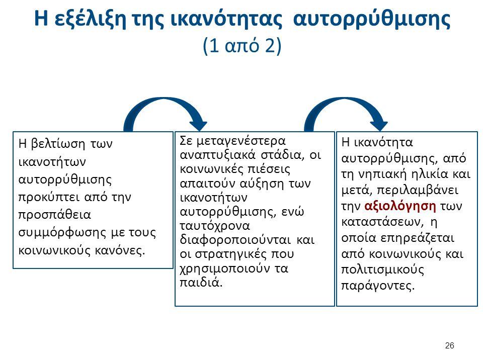 Η εξέλιξη της ικανότητας αυτορρύθμισης (2 από 2)