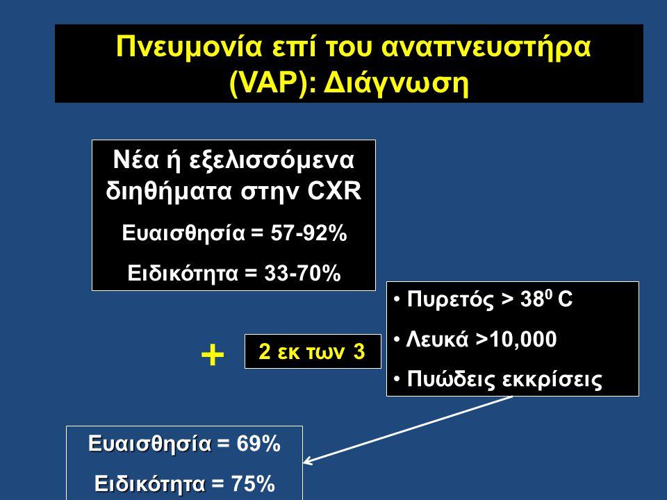 Πνευμονία επί του αναπνευστήρα (VAP): Διάγνωση