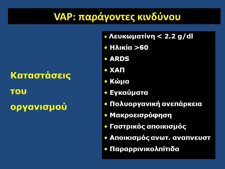 VAP: παράγοντες κινδύνου