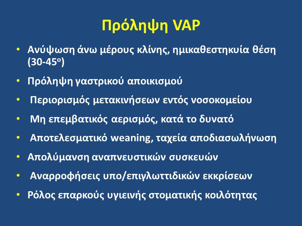 Πρόληψη VAP Ανύψωση άνω μέρους κλίνης, ημικαθεστηκυία θέση (30-45ο)