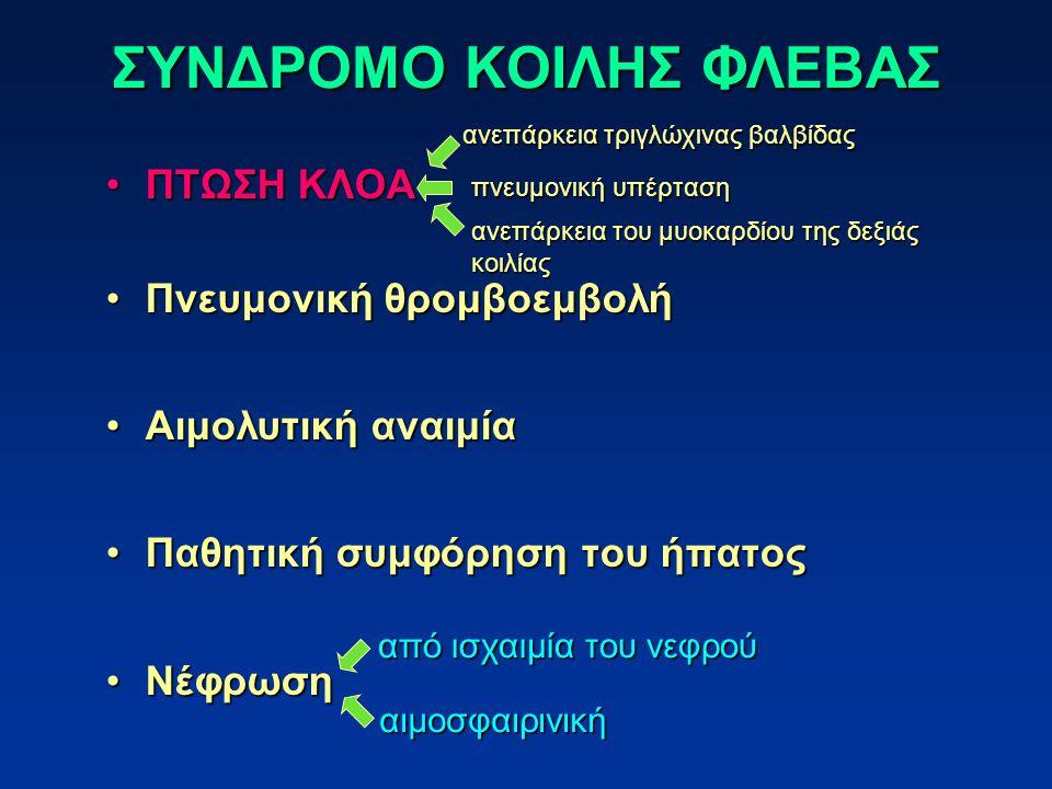 ΣΥΝΔΡΟΜΟ ΚΟΙΛΗΣ ΦΛΕΒΑΣ