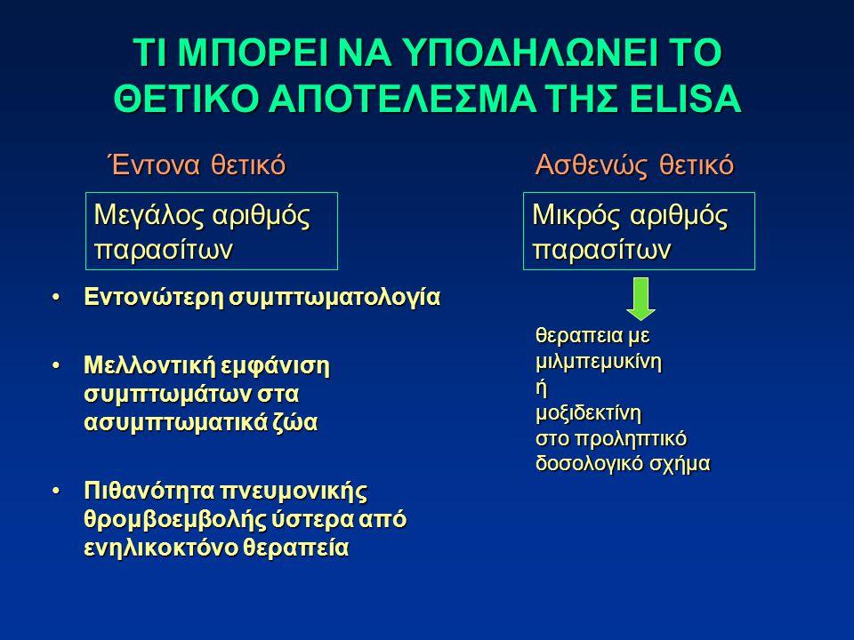 ΤΙ ΜΠΟΡΕΙ ΝΑ ΥΠΟΔΗΛΩΝΕΙ ΤΟ ΘΕΤΙΚΟ ΑΠΟΤΕΛΕΣΜΑ ΤΗΣ ELISA