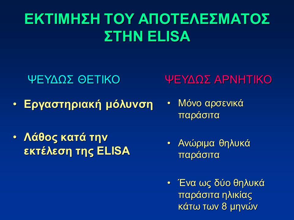 ΕΚΤΙΜΗΣΗ ΤΟΥ ΑΠΟΤΕΛΕΣΜΑΤΟΣ ΣΤΗΝ ELISA