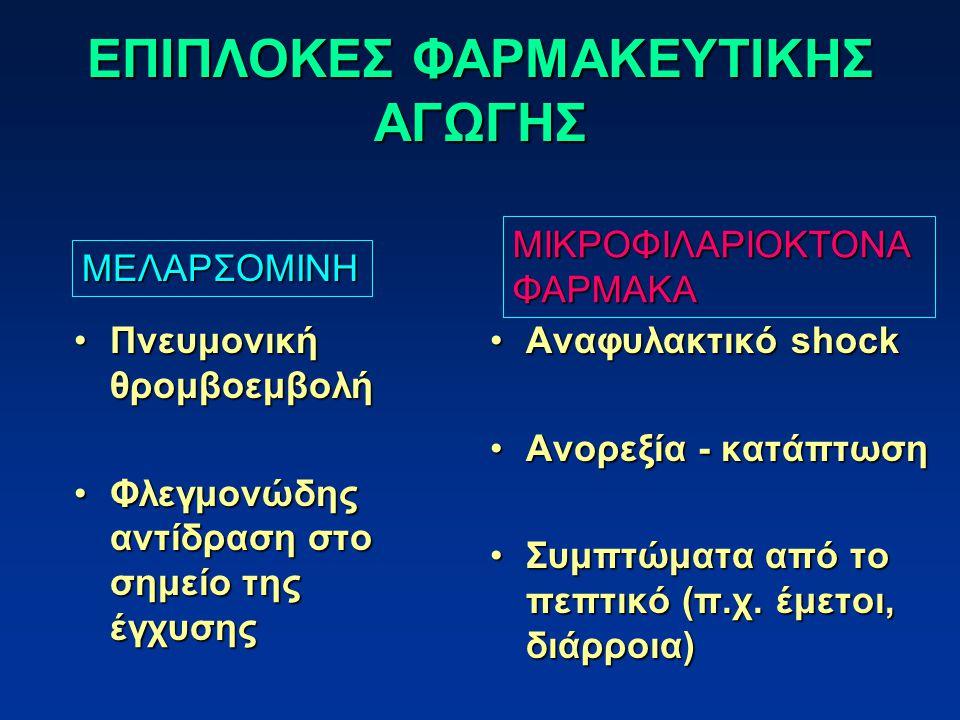 ΕΠΙΠΛΟΚΕΣ ΦΑΡΜΑΚΕΥΤΙΚΗΣ ΑΓΩΓΗΣ