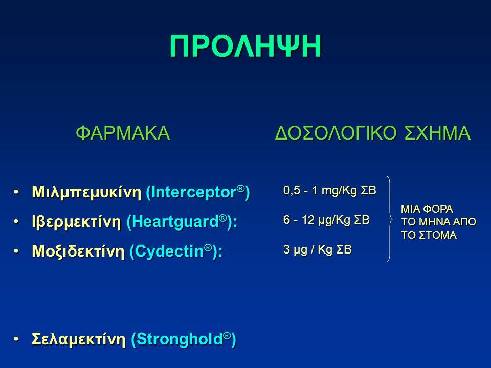 ΠΡΟΛΗΨΗ ΦΑΡΜΑΚΑ ΔΟΣΟΛΟΓΙΚΟ ΣΧΗΜΑ Μιλμπεμυκίνη (Interceptor®)