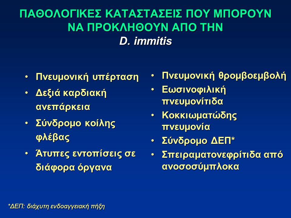 ΠΑΘΟΛΟΓΙΚΕΣ ΚΑΤΑΣΤΑΣΕΙΣ ΠΟΥ ΜΠΟΡΟΥΝ ΝΑ ΠΡΟΚΛΗΘΟΥΝ ΑΠΟ ΤΗΝ D. immitis