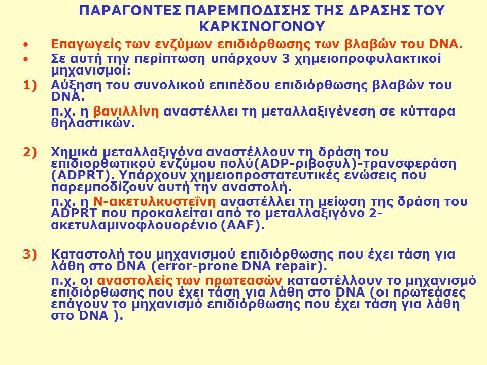 ΠΑΡΑΓΟΝΤΕΣ ΠΑΡΕΜΠΟΔΙΣΗΣ ΤΗΣ ΔΡΑΣΗΣ ΤΟΥ ΚΑΡΚΙΝΟΓΟΝΟΥ