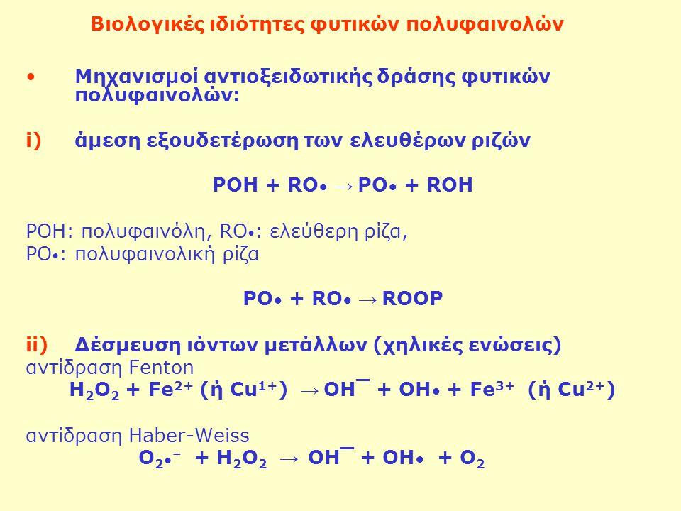 Βιολογικές ιδιότητες φυτικών πολυφαινολών