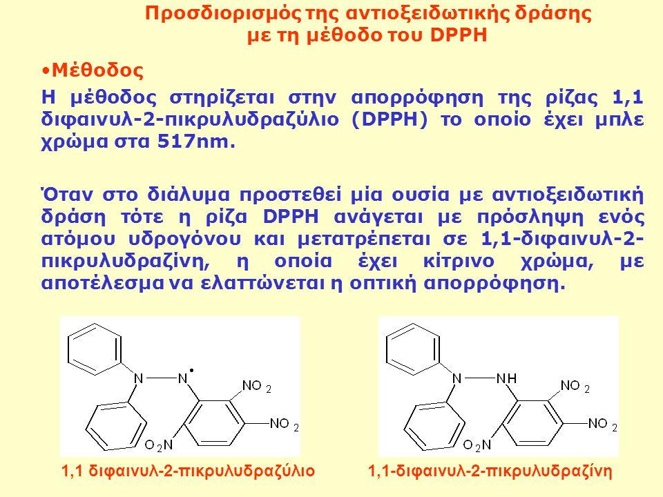 Προσδιορισμός της αντιοξειδωτικής δράσης με τη μέθοδο του DPPH