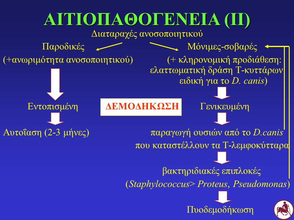 Διαταραχές ανοσοποιητικού