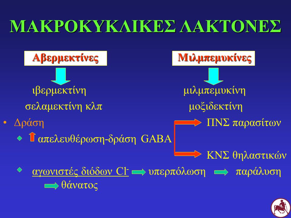 ΜΑΚΡΟΚΥΚΛΙΚΕΣ ΛΑΚΤΟΝΕΣ