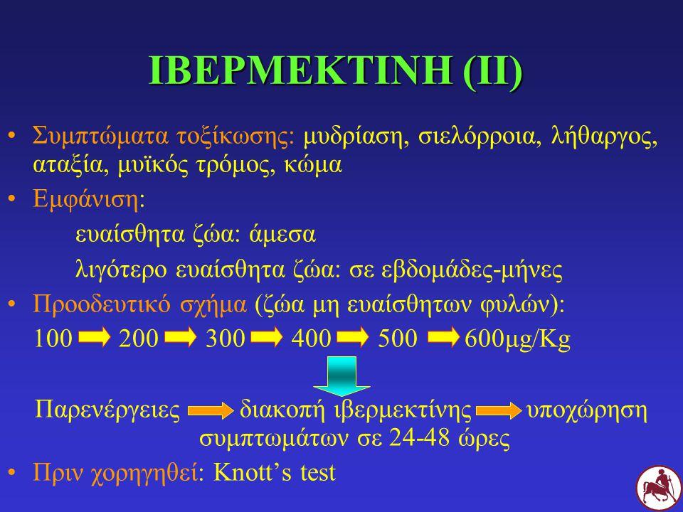 Παρενέργειες διακοπή ιβερμεκτίνης υποχώρηση συμπτωμάτων σε 24-48 ώρες