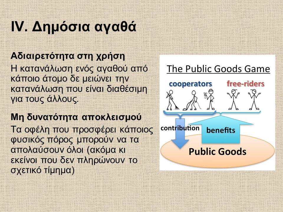 IV. Δημόσια αγαθά Αδιαιρετότητα στη χρήση